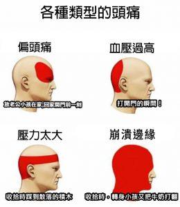 媽媽頭痛類型一覽